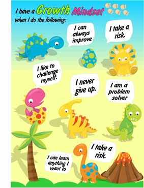 Picture for category Growth Mindset Posters