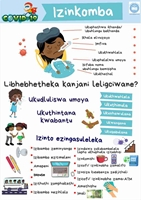Picture of Poster Isizulu-Covid19-Izinkomba (Symptoms) printed onto 135gsm paper