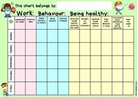 Picture of Chart Covid19- Reward Good Work, Behaviour & Being Healthy