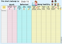 Picture of Laminated Chart for Covid19- Classroom -suitable for up to 30 kids